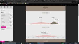 Screenshot of Process of Making Resume